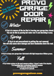 Photo Infographic- Provo Garage Door Repair